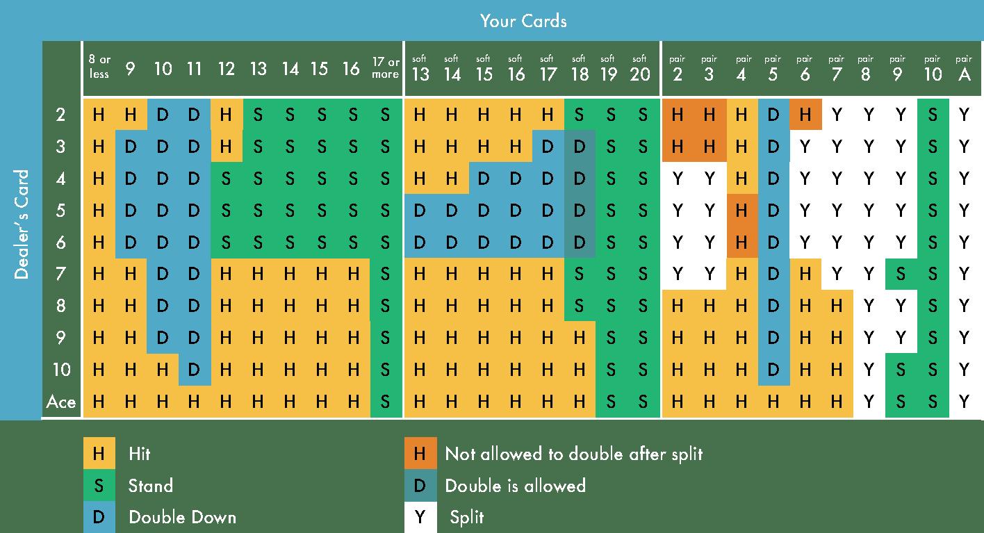 Meatwad gambling