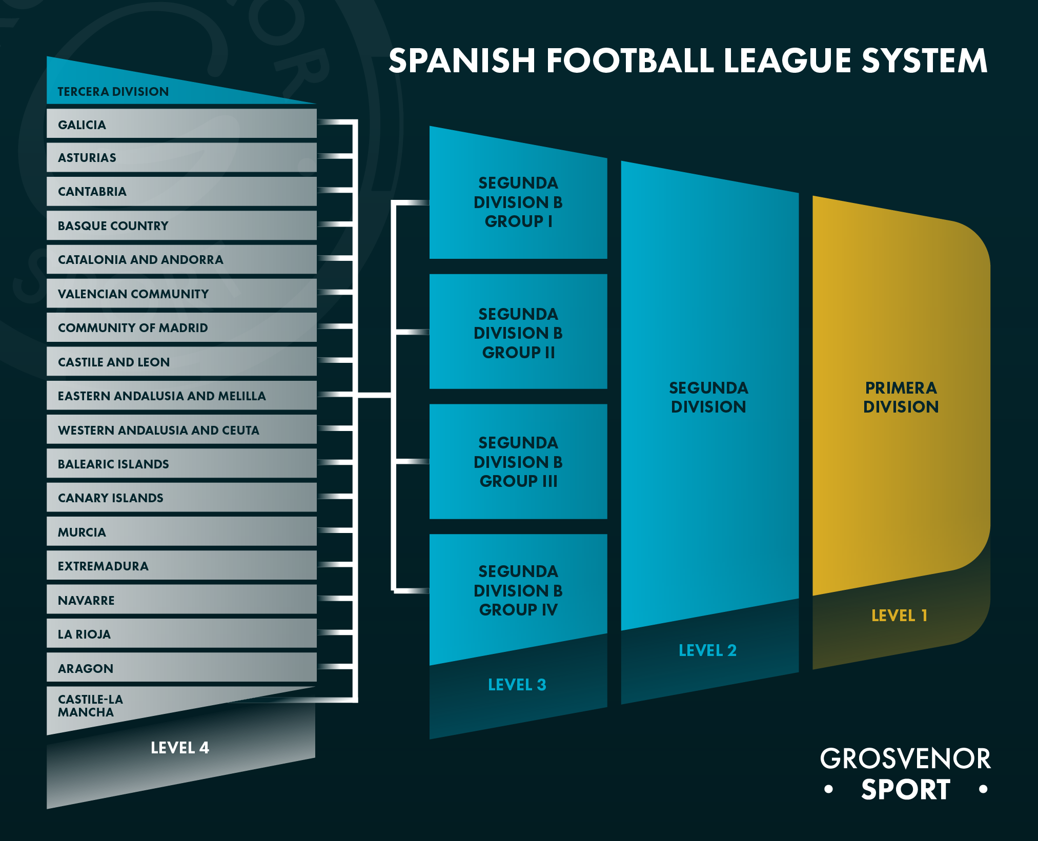 Uk football betting explained in spanish how to bet on increased volatility